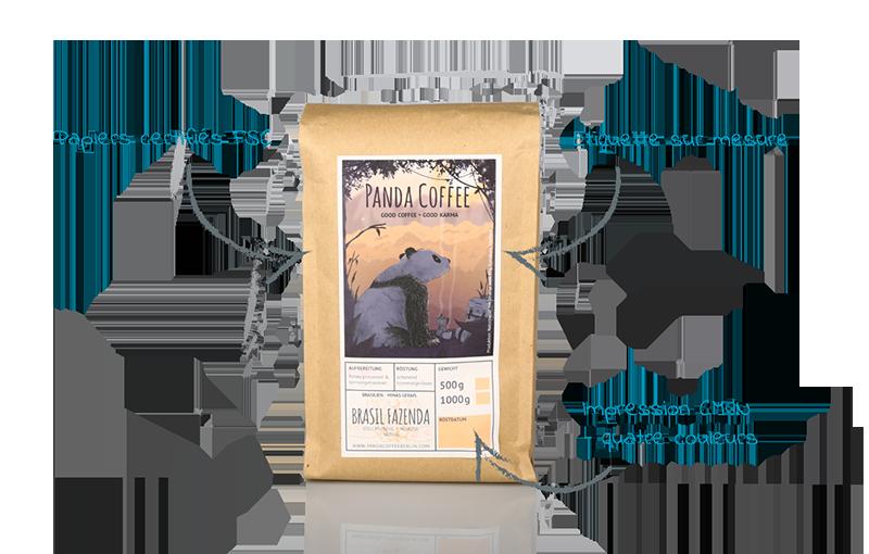 etiquette café